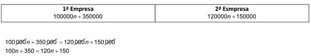 Questão 159 da prova do Enem 2011  (Foto: Colégio Qi)