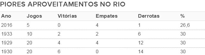 Flamengo (Foto: GloboEsporte.com)