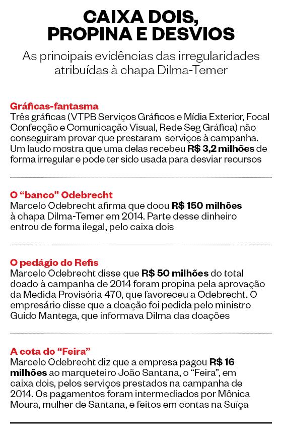 Caixa dois, propina e desvios (Foto: Revista ÉPOCA)