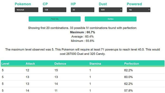 A Calculadora mostra o número máximo de combinações possíveis de IV para aquele Pokémon (Foto: Reprodução/Tais Carvalho)