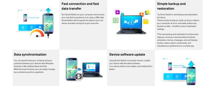 Sistema de transferência de arquivos do novo smart da Samsung mudou (Foto: Divulgação)