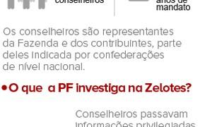 Eduardo Cunha autoriza, e Câmara cria CPI para apurar fraude no Carf