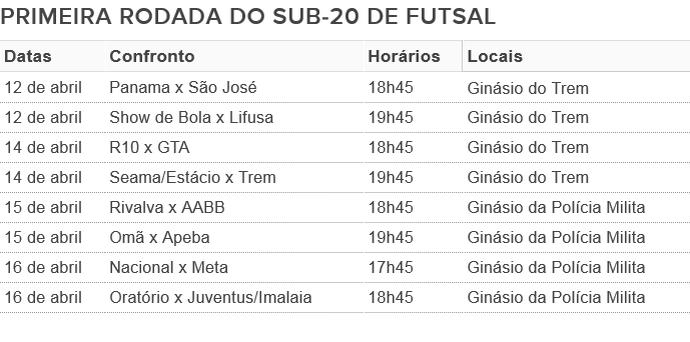Amapá; Esporte Futsal (Foto: Arte/GE-AP)