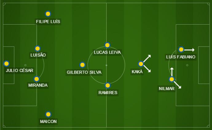 Campinho Seleção Eliminatórias 2010 (Foto: GloboEsporte.com)