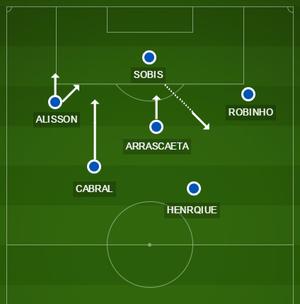 """Mobilidade do Cruzeiro com Sobis como """"centroavante"""" (Foto: GloboEsporte.com)"""