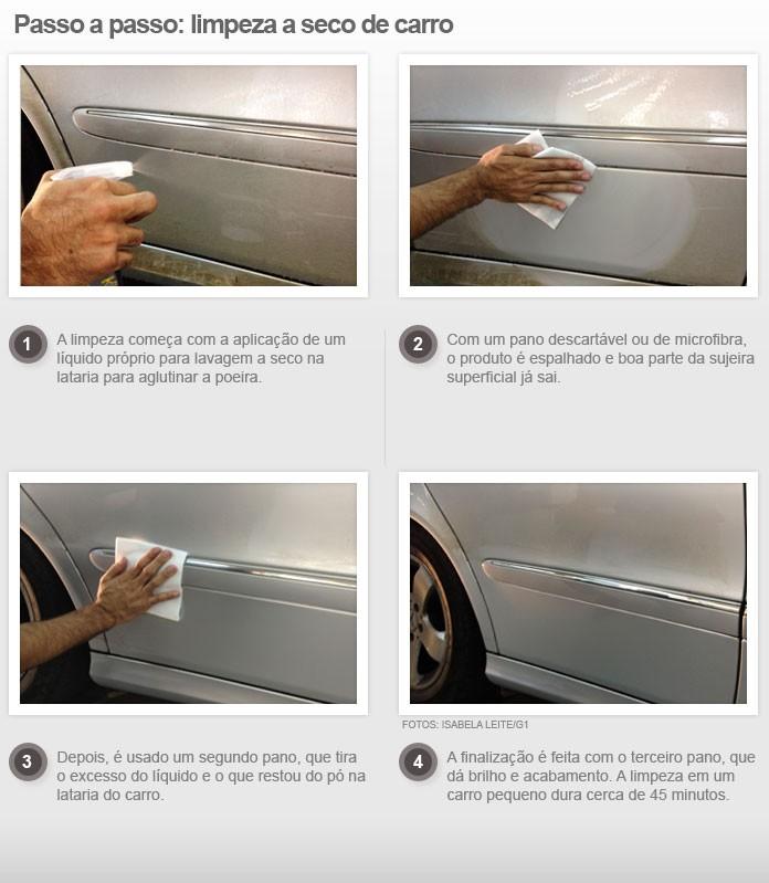 Passo a passo para economizar água limpando o carro no lava-rápido a seco