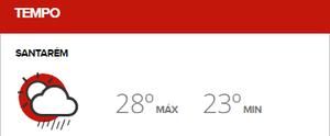 Confira a previsão do tempo para Santarém e Região no G1,  para se programar para a sua semana. (Foto Reprodução G1 Santarém)