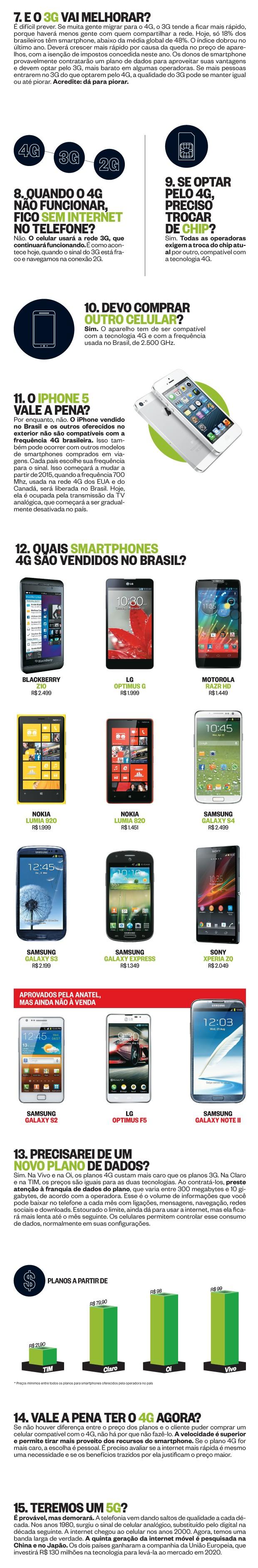 internet móvel 2 (Foto: Divulgação)