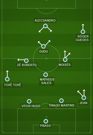 Palmeiras terminou o jogo com Dudu jogando por trás de Alecsandro e Tchê Tchê avançando pela esquerda (Foto: GloboEsporte.com)