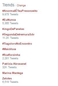 Trends toppings do twitter (Foto: Reprodução / Twitter)