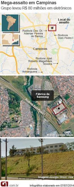 Mega-assalto em Campinas (Foto: Arte / G1)