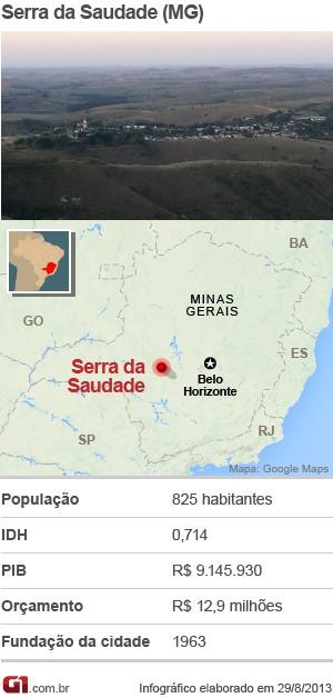 Serra da Saudade Minas Gerais (Foto: G1)