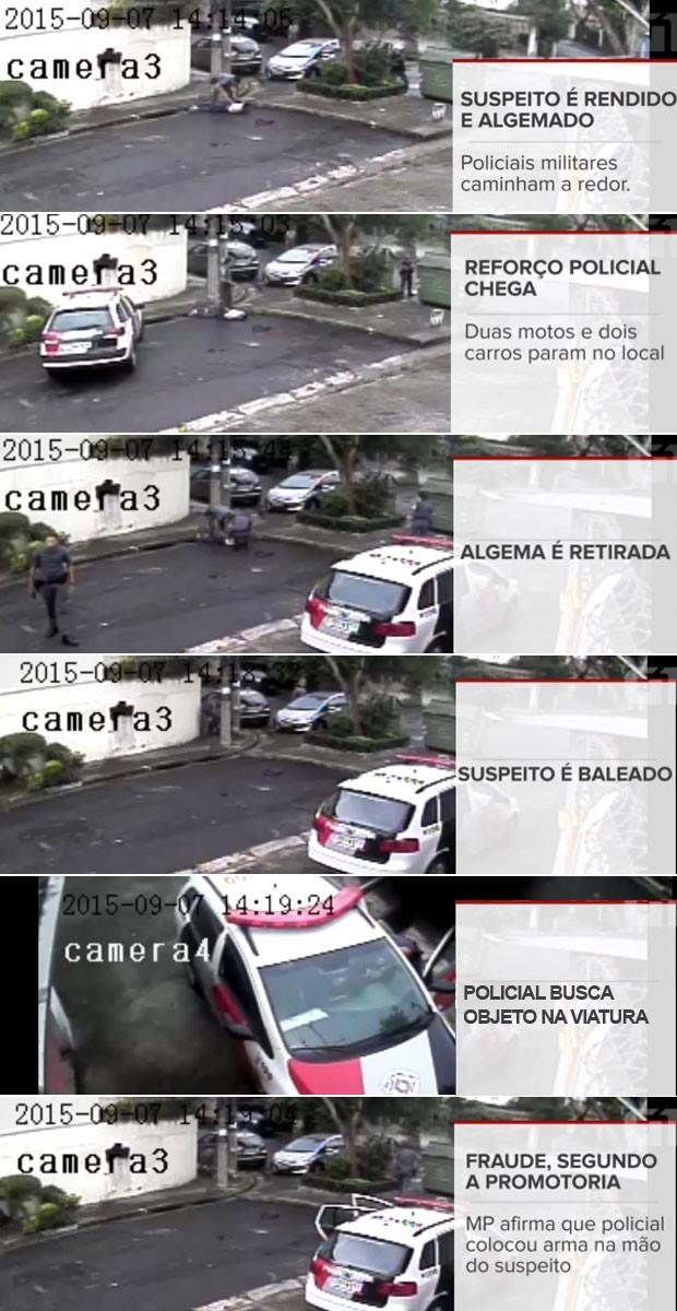 Sequência dos atos mostra abordagem policial e suspeito sendo baleado (Foto: Reprodução)