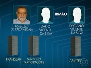 Indícios de fraude em licitação na Prefeitura de Niterói (Foto: Reprodução / TV Globo)