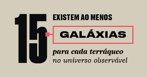 Vida de galáxia (Foto:  )