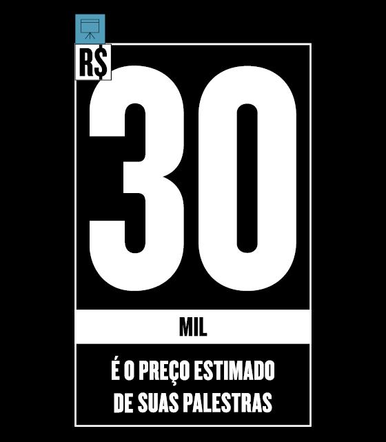 R$ 30 mil é o preço estimado de suas palestras (Foto: reprodução)