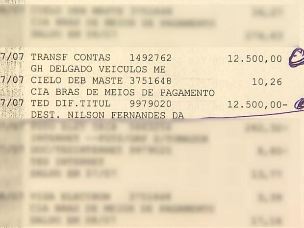Extratos bancários mostram que R$ 12,5 mil foram transferidos para conta do atual presidente da Coaf, Nilson Fernandes (Foto: Cláudio Oliveira/EPTV)