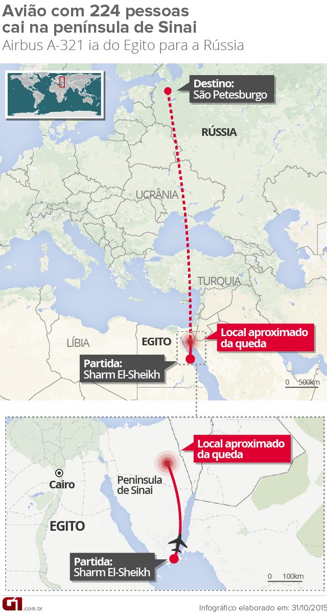 Mapa queda do avião da KogalimAvia na península de Sinai; voo ia do Egito para a Rússia (Foto: Arte/G1)