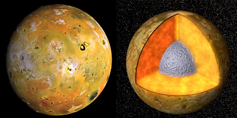 Io, lua de Júpiter (Foto: Wikimedia/NASA)