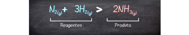 reação química 2nh3 (Foto: telecurso)