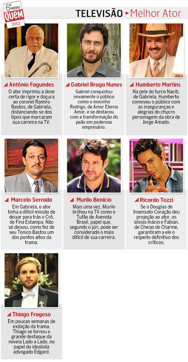 Melhor ator (Foto: Revista QUEM)