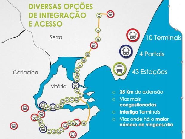 Locais onde estarão as 43 estações do BRT (Foto: Arte/ Governo do Estado)