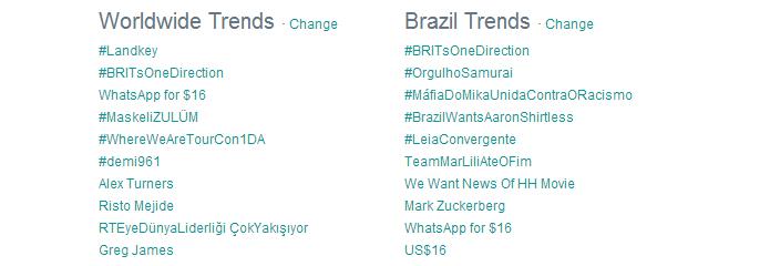 Trending topics brasileiros e mundiais tiveram termos do Facebook (Foto: Reprodução/Twitter)