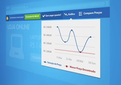As ferramentas da startup Baixou em ação: monitoramento de preços em tempo real (Foto: Divulgação)