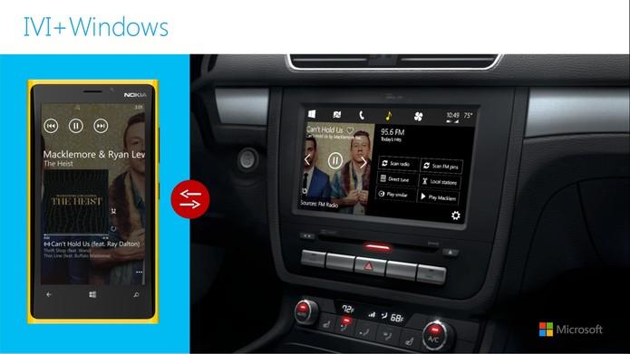 Cortana dependerá do celular para acessar a Internet no Carro (Foto: Divulgação/Microosoft)