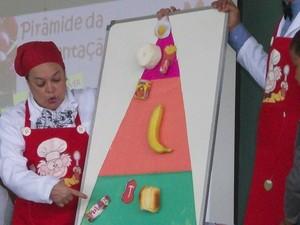 A pirâmide alimentar é apresentada como ferramenta para ter um alimentação balanciada (Foto: Divulgação/Ciência Divertida)