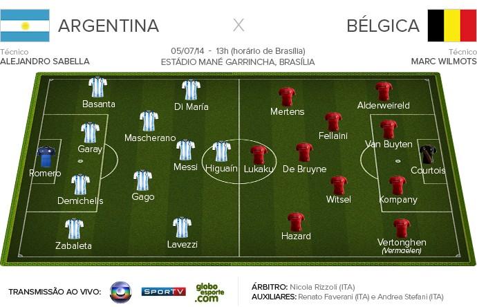 Argentina x Belgica_FICHA_APRESENTACAO (Foto: Infoesporte)