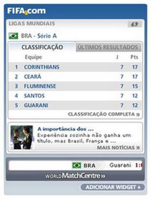 Tabela Brasileirão