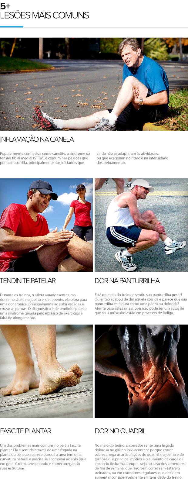 euatleta 5+ lesões mais comuns (Foto: Editoria de Arte / Globoesporte.com)