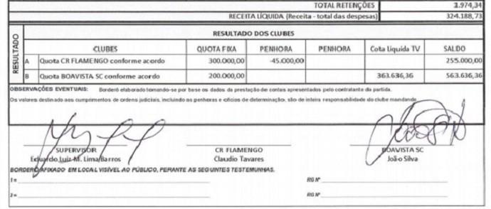 Flamengo não assinou o borderô da partida contra o Boavista na Arena das Dunas