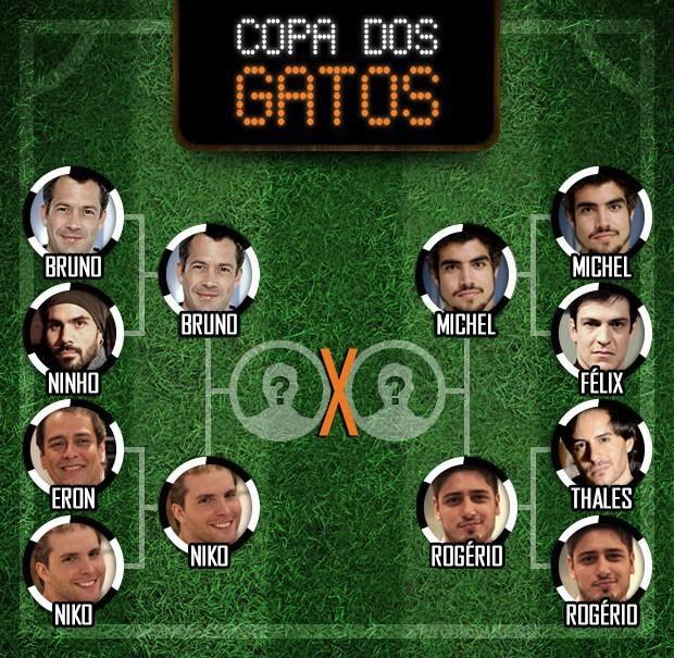 Copa dos Gatos (Foto: Amor à Vida / TV Globo)