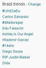 Trending Topics no Brasil às 12h (Foto: Reprodução)