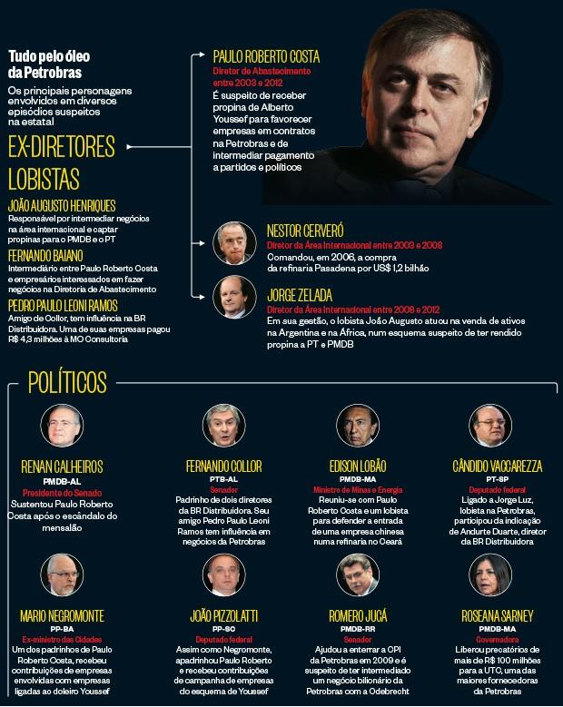 EX DREITORES LOBISTAS (Foto: Jonathan Campos/AGP/Folhapress, CB /D.A Press (5) Folhapress (2),Estadão conteúdo e AG Petrobras)