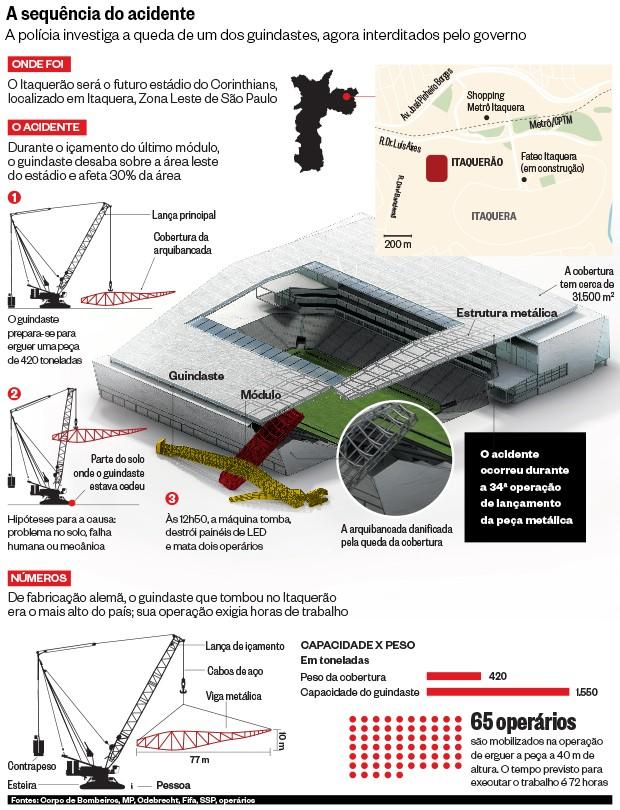 A sequência do acidente (Foto: Pedro Schimidt/ÉPOCA)