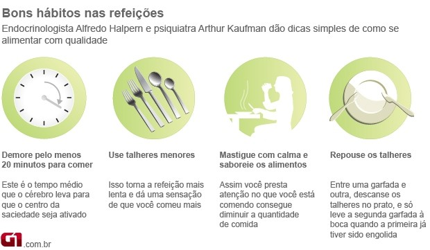 Info bons hábitos (Foto: arte / G1)