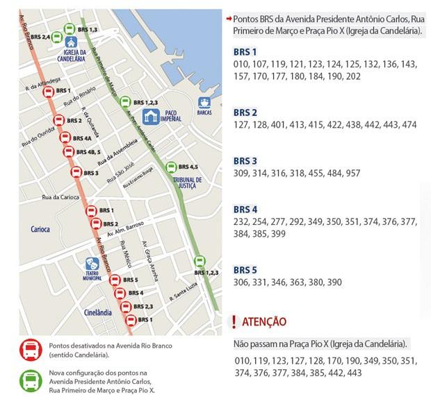 Pontos de ônibus de vias do Centro foram alterados (Foto: Divulgação/ Prefeitura do Rio)