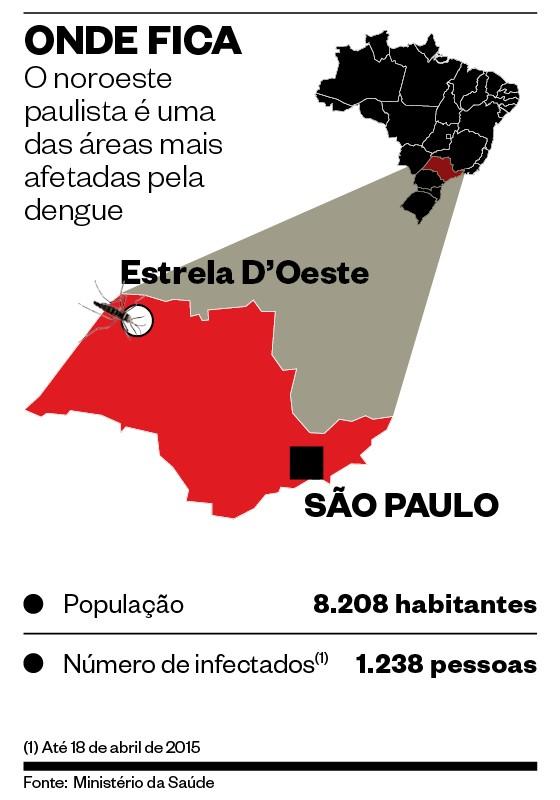 Infográfico de localização da cidade de Estrela d'Oeste (Foto: Marco Vergotti)