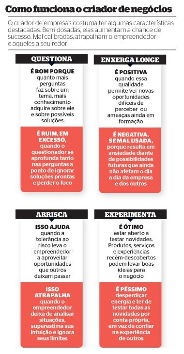 Como funciona o criador de negócios (Foto: Reprodução/Revista ÉPOCA)
