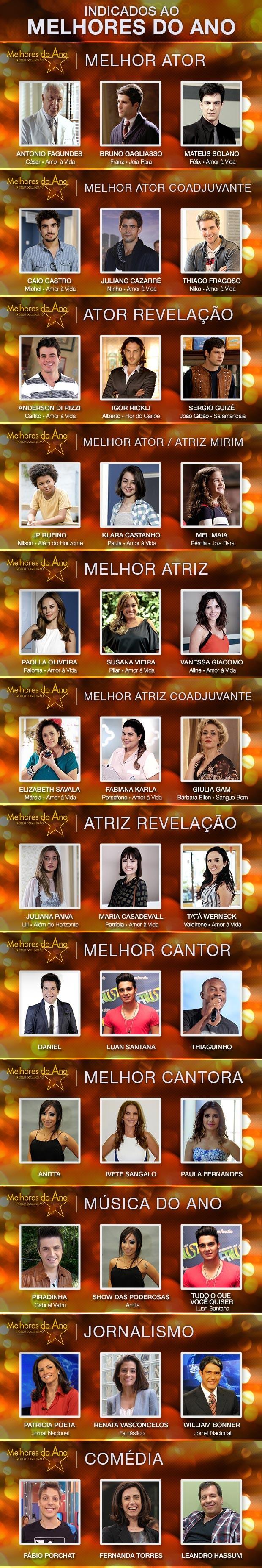 Indicados ao Melhores do Ano (Foto: Domingão do Faustão / TV Globo)