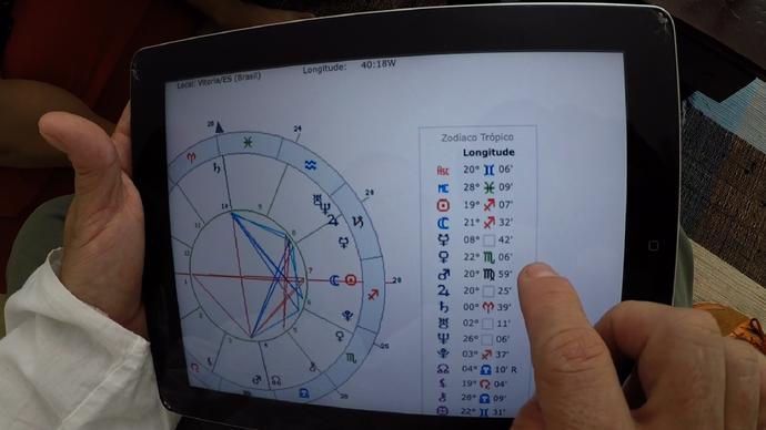 Astrólogo analisou as características dos moradores de uma república (Foto: Divulgação/ TV Gazeta)