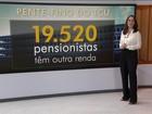 TCU apura irregularidades em pensões de filhas de servidores