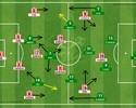 Palmeiras faz gols, mas segue sem controlar o jogo - falta de organização coletiva explica