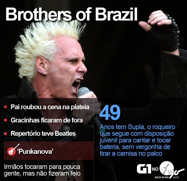 Selo Brothers of Brazil (Foto: Alexandre Durão / G1)