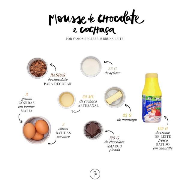 Mousse de chocolate com cachaça (Foto: FOTOS: JULIO ACEVEDO | ARTE KAREN: HOFSTETTER)