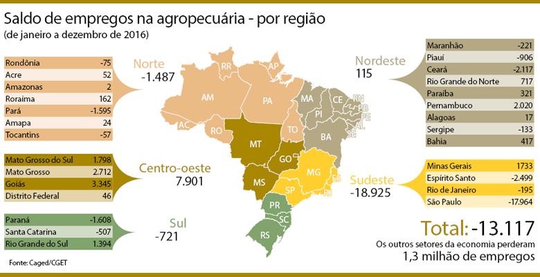 capa-vagas-edicao-376-fevereiro-2017 (Foto:  )