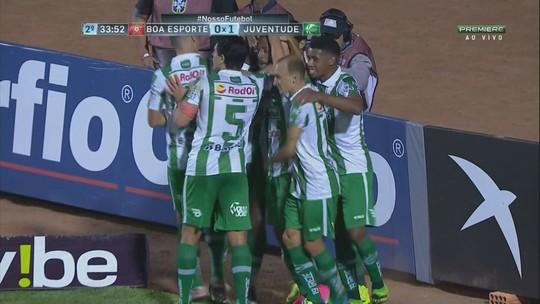 Cirúrgico, Juventude bate o Boa Esporte e retoma a liderança da Série B